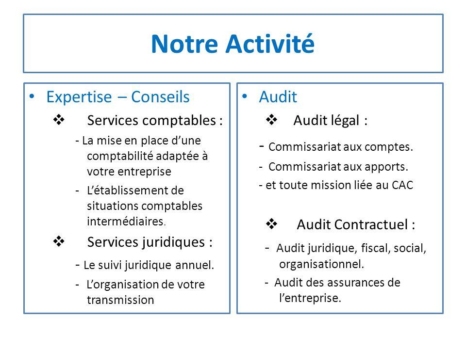 Notre Activité Expertise – Conseils Services comptables : - La mise en place dune comptabilité adaptée à votre entreprise -Létablissement de situation