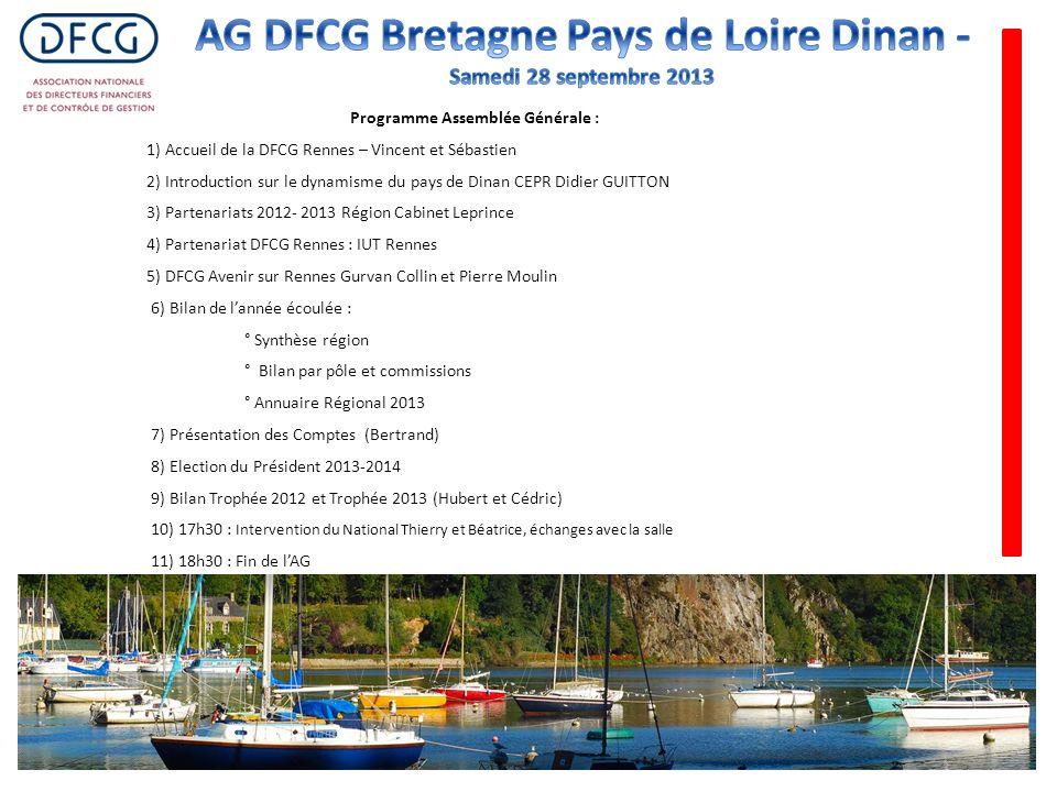Programme Assemblée Générale : 1) Accueil de la DFCG Rennes – Vincent et Sébastien 2) Introduction sur le dynamisme du pays de Dinan CEPR Didier GUITT