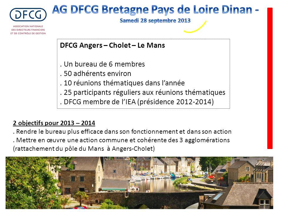 DFCG Angers – Cholet – Le Mans. Un bureau de 6 membres. 50 adhérents environ. 10 réunions thématiques dans lannée. 25 participants réguliers aux réuni