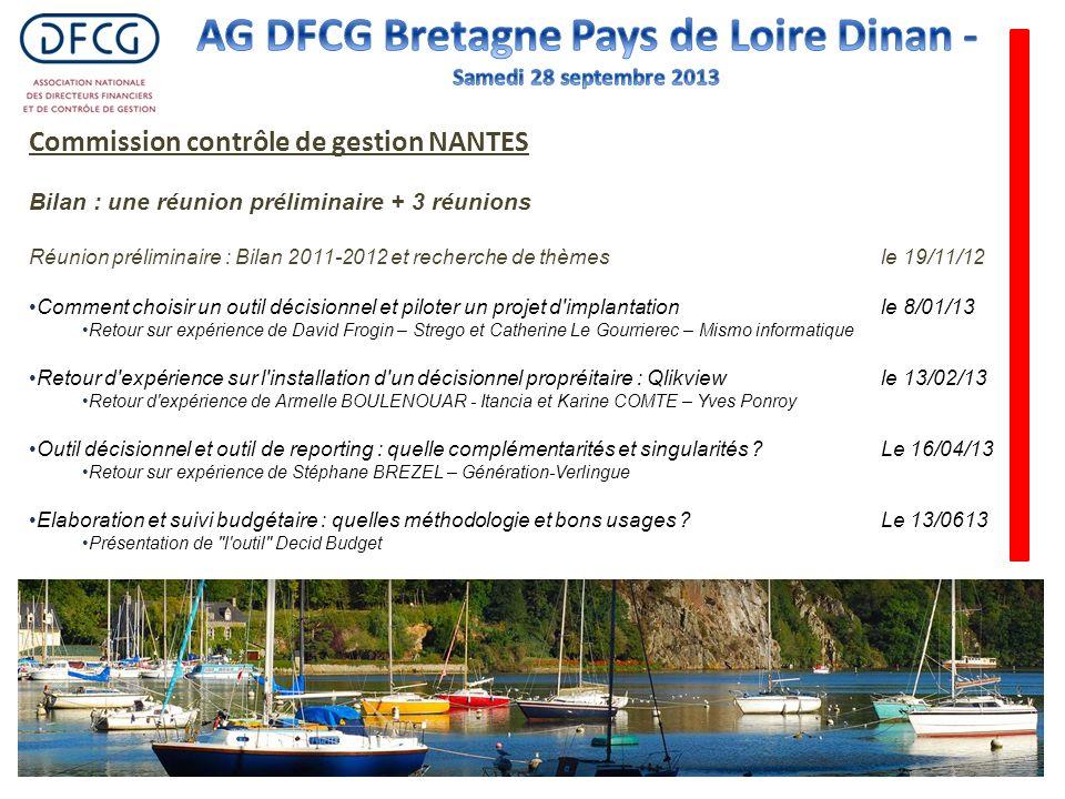 Commission contrôle de gestion NANTES Bilan : une réunion préliminaire + 3 réunions Réunion préliminaire : Bilan 2011-2012 et recherche de thèmesle 19