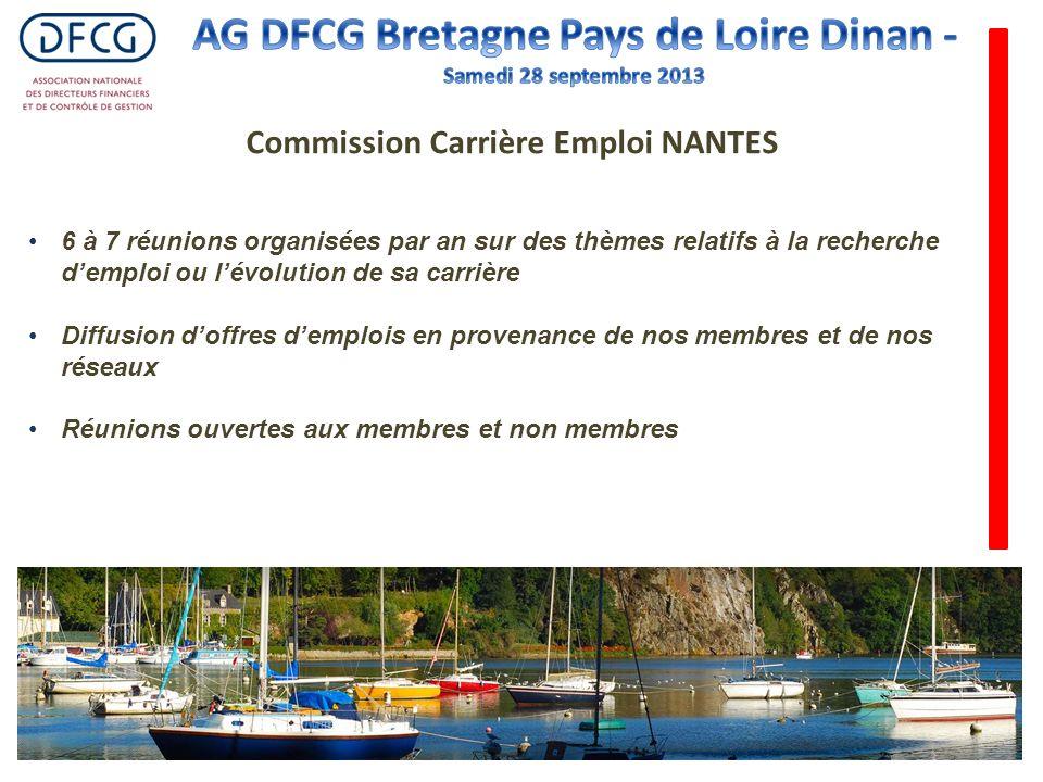 Commission Carrière Emploi NANTES 6 à 7 réunions organisées par an sur des thèmes relatifs à la recherche demploi ou lévolution de sa carrière Diffusi