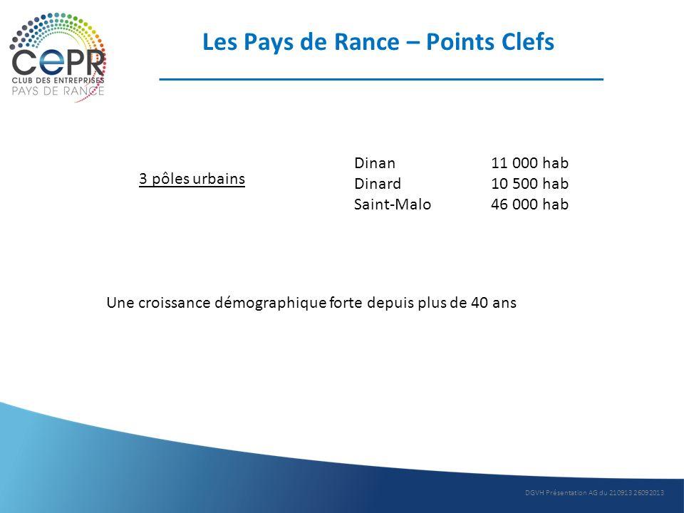 Les Pays de Rance – Points Clefs Dinan11 000 hab Dinard10 500 hab Saint-Malo46 000 hab 3 pôles urbains Une croissance démographique forte depuis plus