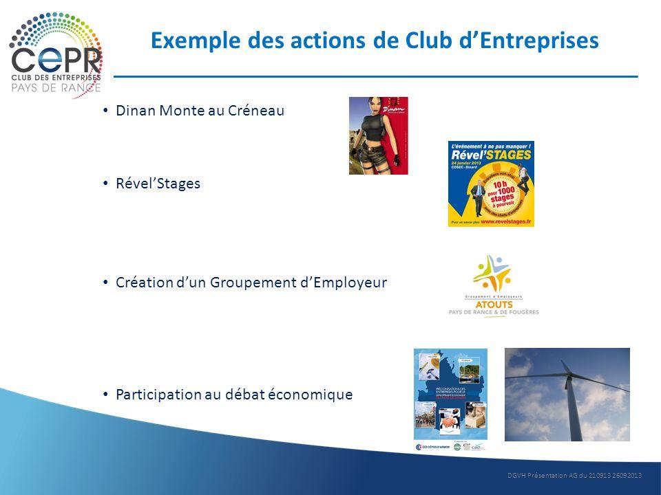 Exemple des actions de Club dEntreprises Dinan Monte au Créneau RévelStages Création dun Groupement dEmployeur Participation au débat économique DGVH