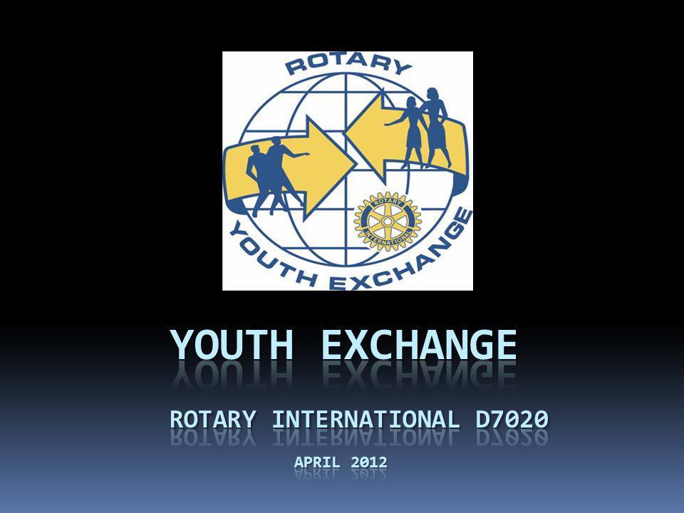 Quel est Youth Exchange.