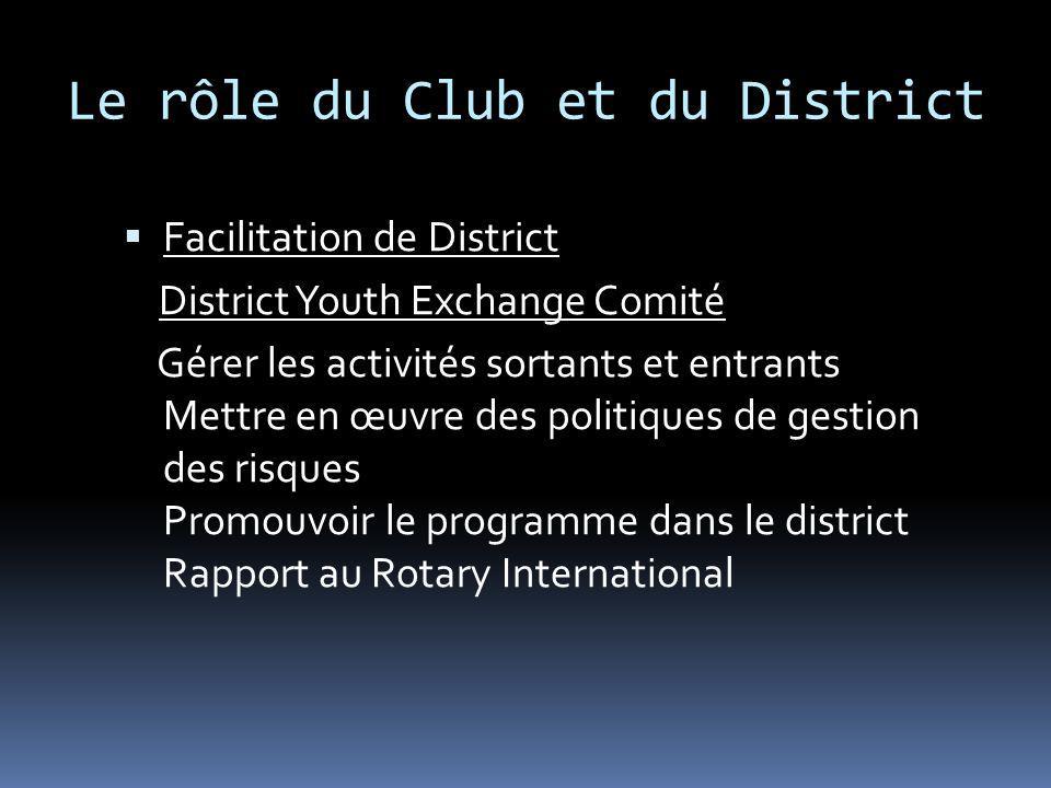 Le rôle du Club et du District Facilitation de District District Youth Exchange Comité Gérer les activités sortants et entrants Mettre en œuvre des po