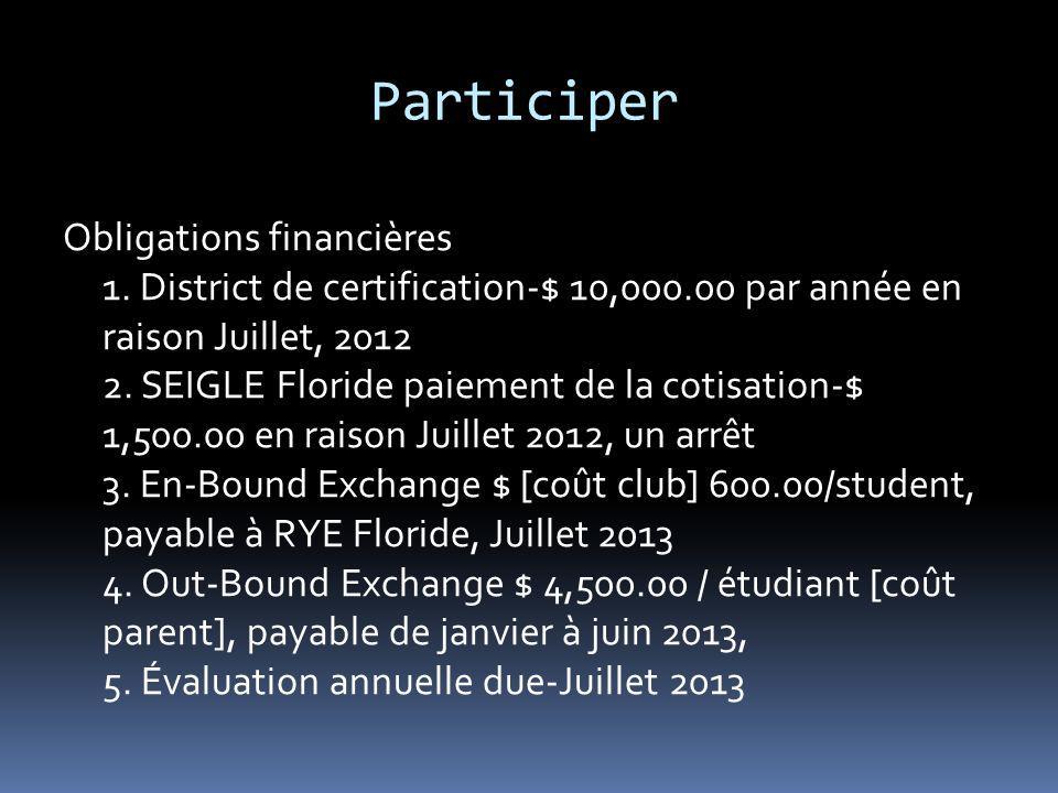 Participer Obligations financières 1. District de certification-$ 10,000.00 par année en raison Juillet, 2012 2. SEIGLE Floride paiement de la cotisat