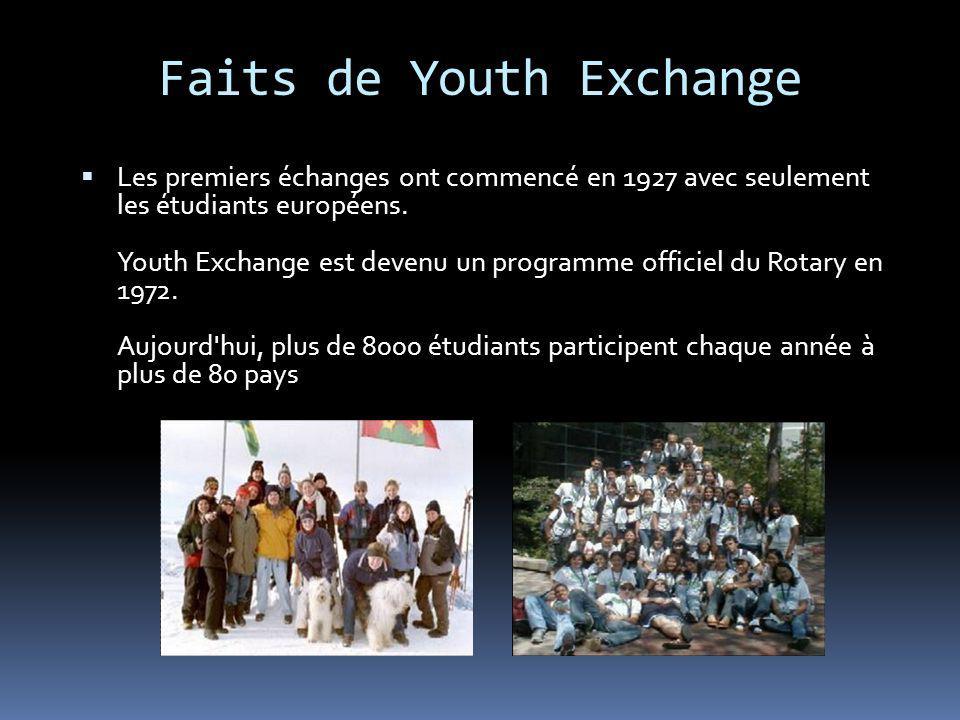 Faits de Youth Exchange Les premiers échanges ont commencé en 1927 avec seulement les étudiants européens. Youth Exchange est devenu un programme offi