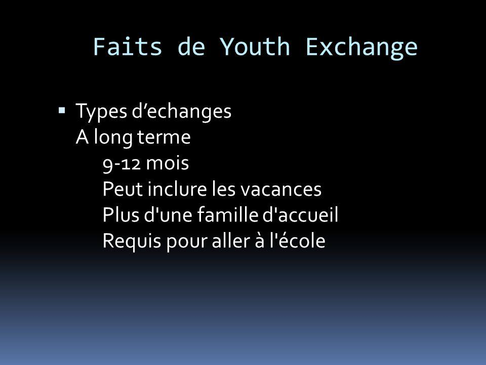 Faits de Youth Exchange Types dechanges A court terme De jours à quelques semaines - 3-6 semaines habituellement N inclut pas l école ou programme académique Est habituellement à la maison-séjour avec une famille, ou dans des camps internationaux de jeunes Habituellement, une relation réciproque