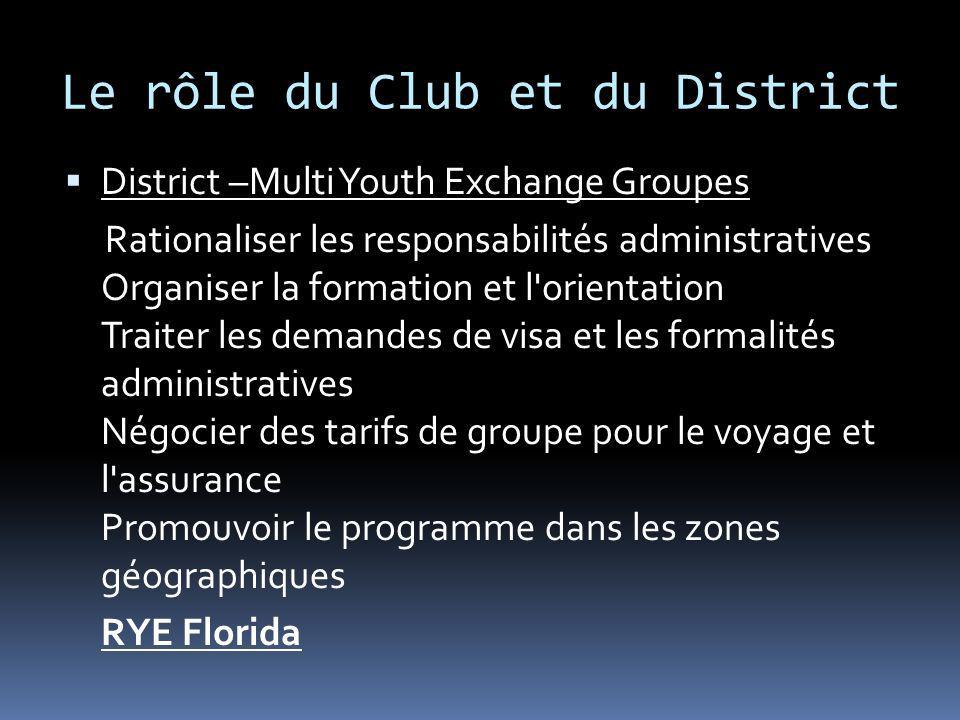 Le rôle du Club et du District District –Multi Youth Exchange Groupes Rationaliser les responsabilités administratives Organiser la formation et l'ori