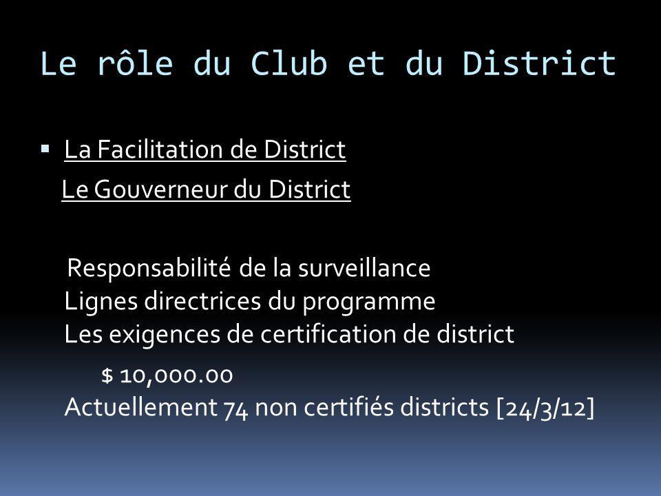 Le rôle du Club et du District La Facilitation de District Le Gouverneur du District Responsabilité de la surveillance Lignes directrices du programme