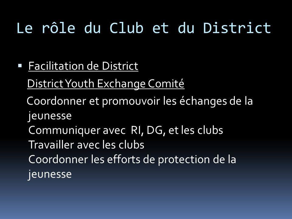 Le rôle du Club et du District Facilitation de District District Youth Exchange Comité Gérer les activités sortants et entrants Mettre en œuvre des politiques de gestion des risques Promouvoir le programme dans le district Rapport au Rotary International