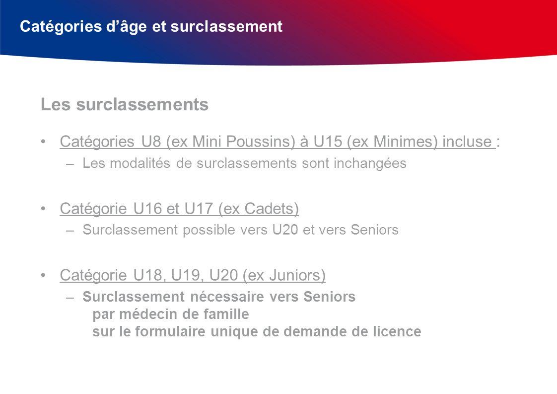 Catégories dâge et surclassement Catégories U8 (ex Mini Poussins) à U15 (ex Minimes) incluse : –Les modalités de surclassements sont inchangées Catégo