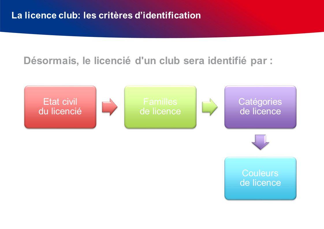 La licence club: les critères didentification Désormais, le licencié d'un club sera identifié par : Etat civil du licencié Familles de licence Catégor