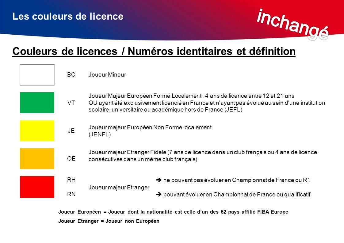 Les couleurs de licence Joueur Européen = Joueur dont la nationalité est celle dun des 52 pays affilié FIBA Europe Joueur Etranger = Joueur non Europé