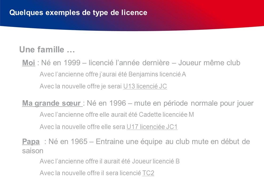Quelques exemples de type de licence Une famille … Avec lancienne offre jaurai été Benjamins licencié A Moi : Né en 1999 – licencié lannée dernière –