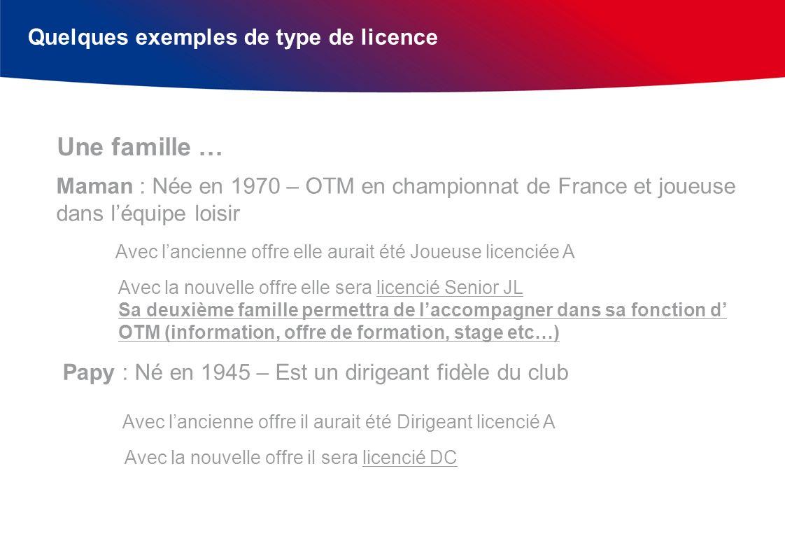 Quelques exemples de type de licence Une famille … Avec lancienne offre elle aurait été Joueuse licenciée A Maman : Née en 1970 – OTM en championnat d