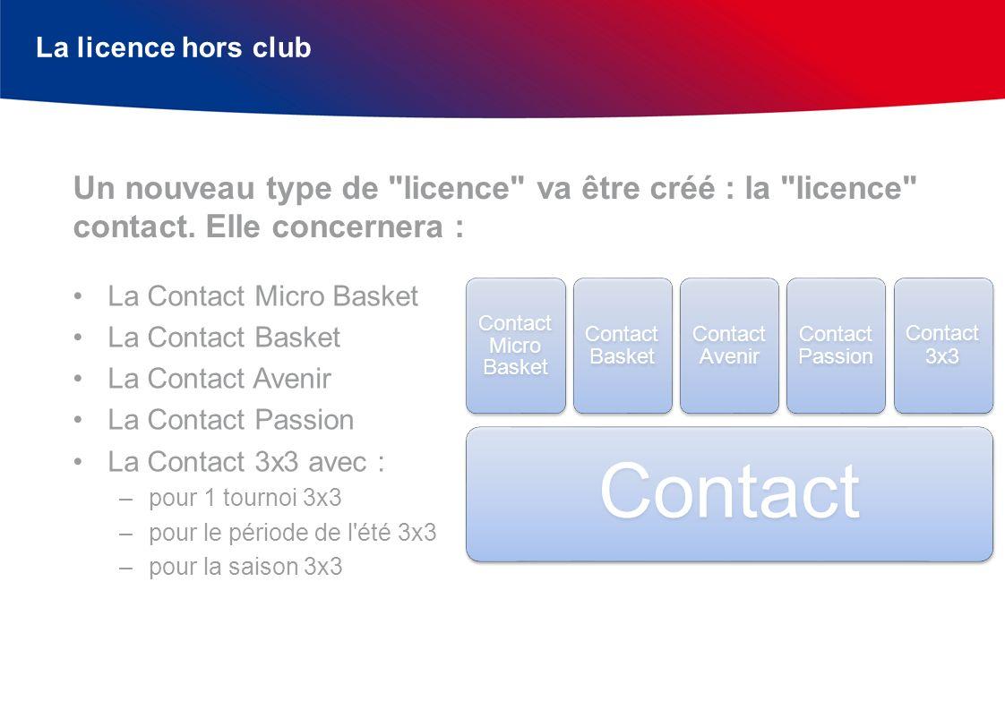 La licence hors club La Contact Micro Basket La Contact Basket La Contact Avenir La Contact Passion La Contact 3x3 avec : –pour 1 tournoi 3x3 –pour le