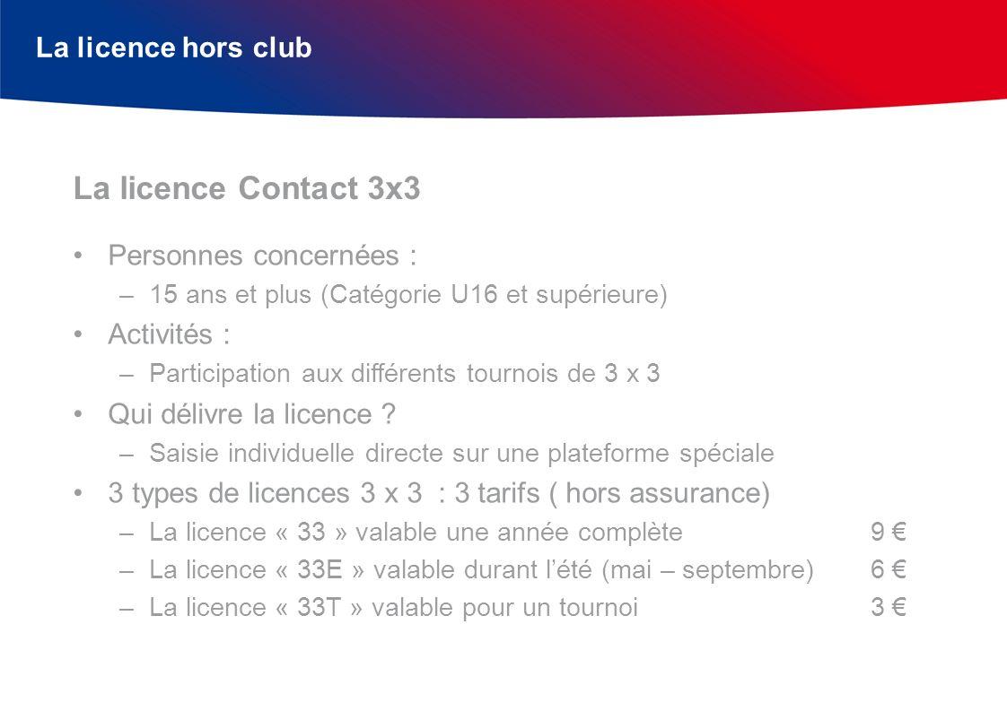 La licence hors club Personnes concernées : –15 ans et plus (Catégorie U16 et supérieure) Activités : –Participation aux différents tournois de 3 x 3