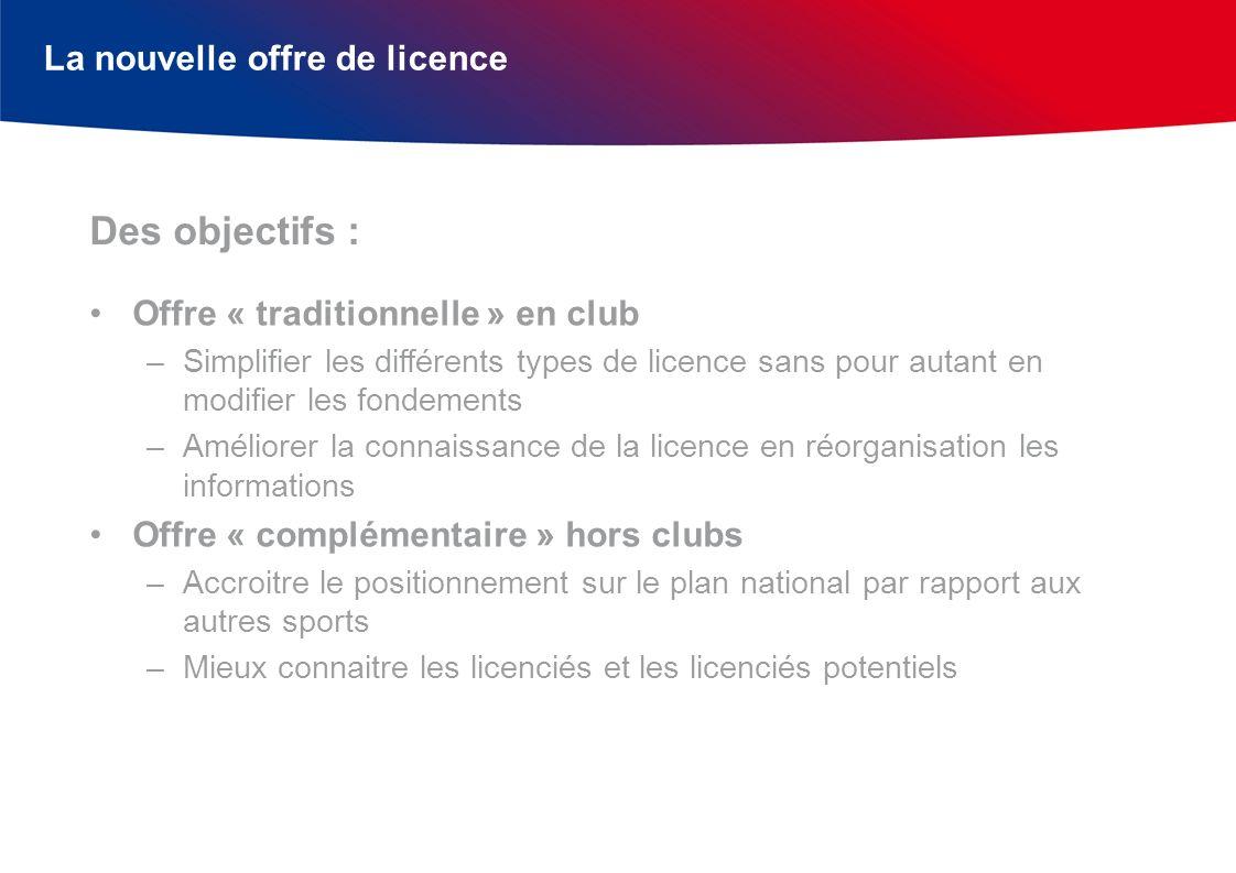 La nouvelle offre de licence Offre « traditionnelle » en club –Simplifier les différents types de licence sans pour autant en modifier les fondements