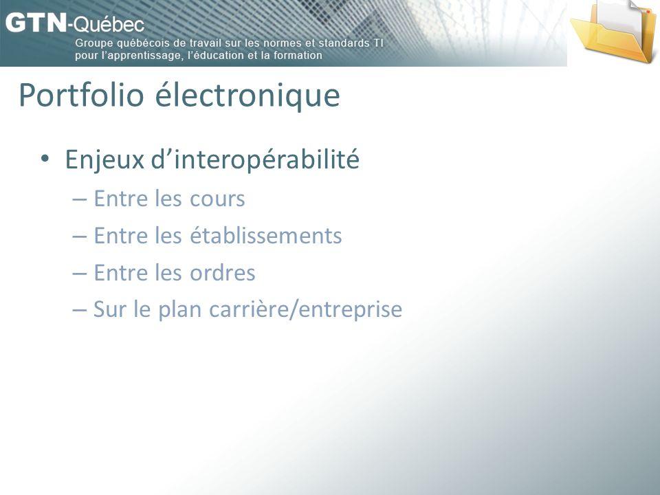 Portfolio électronique Enjeux dinteropérabilité – Entre les cours – Entre les établissements – Entre les ordres – Sur le plan carrière/entreprise