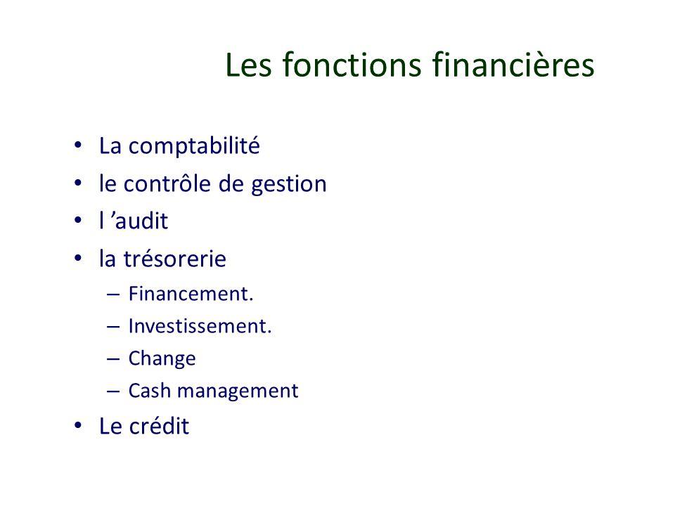 Les fonctions financières La comptabilité le contrôle de gestion l audit la trésorerie – Financement. – Investissement. – Change – Cash management Le