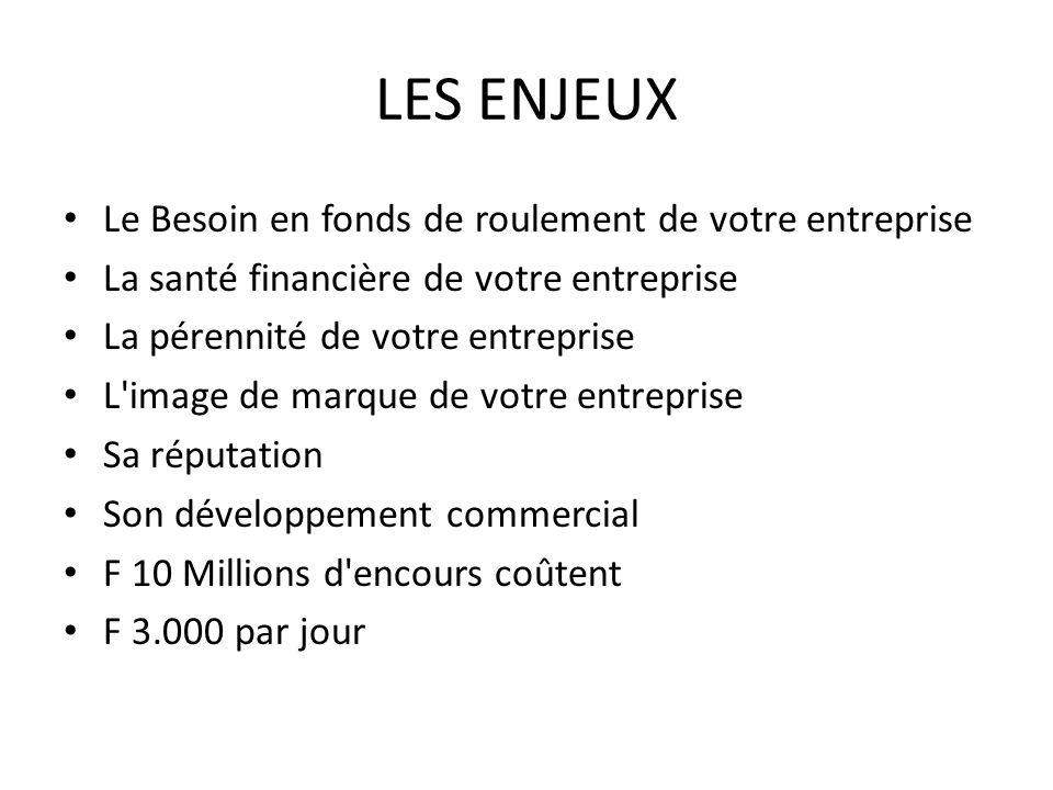 LES ENJEUX Le Besoin en fonds de roulement de votre entreprise La santé financière de votre entreprise La pérennité de votre entreprise L'image de mar