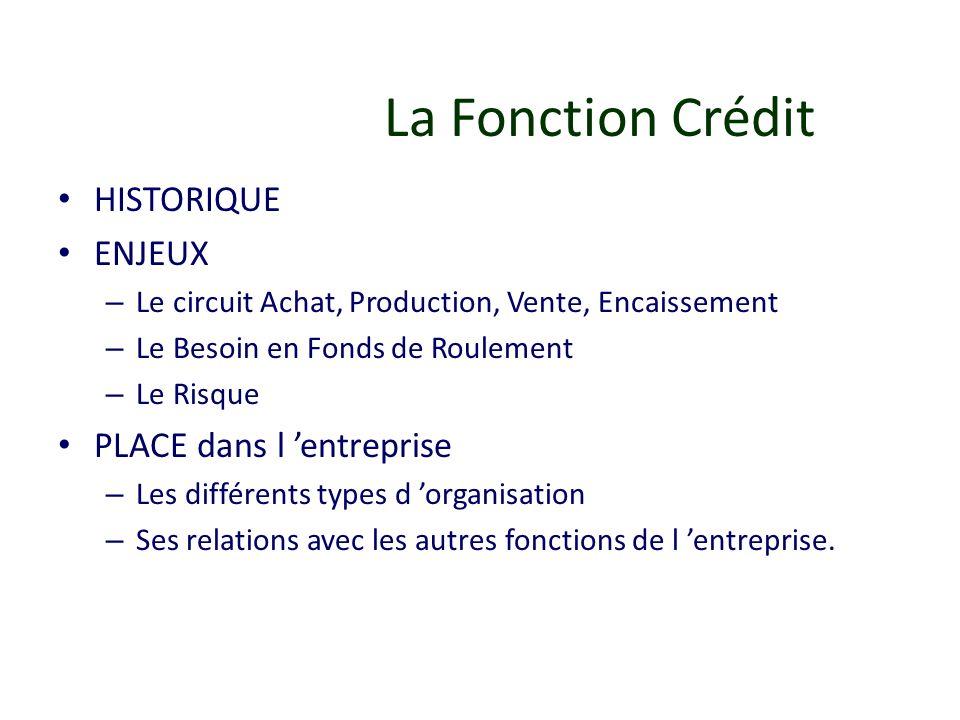 La Fonction Crédit HISTORIQUE ENJEUX – Le circuit Achat, Production, Vente, Encaissement – Le Besoin en Fonds de Roulement – Le Risque PLACE dans l en