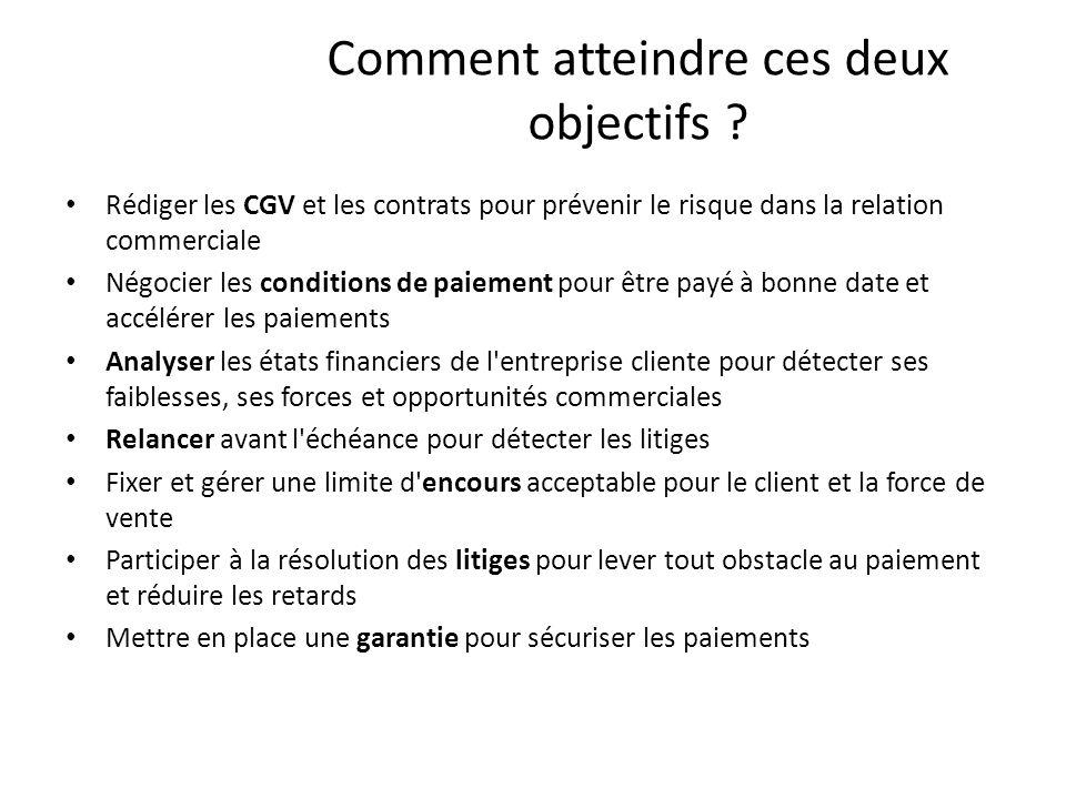 Comment atteindre ces deux objectifs ? Rédiger les CGV et les contrats pour prévenir le risque dans la relation commerciale Négocier les conditions de