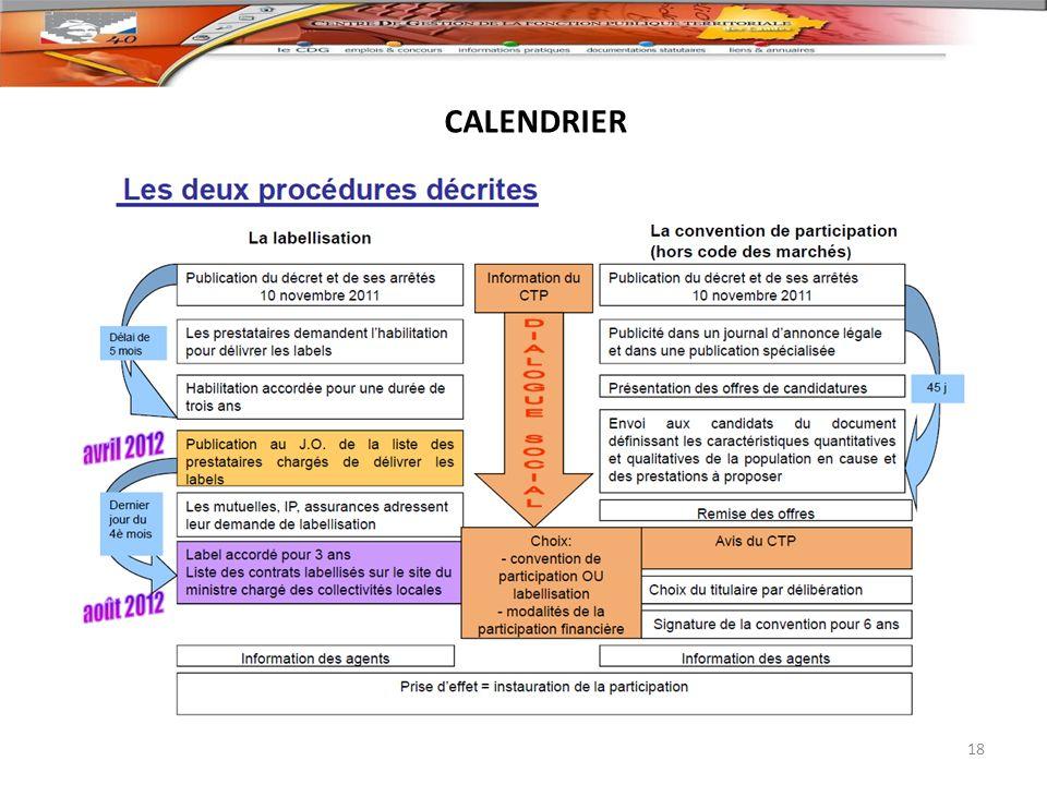 CALENDRIER 18