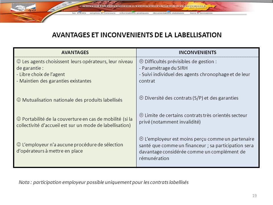 AVANTAGES ET INCONVENIENTS DE LA LABELLISATION AVANTAGESINCONVENIENTS Les agents choisissent leurs opérateurs, leur niveau de garantie : - Libre choix