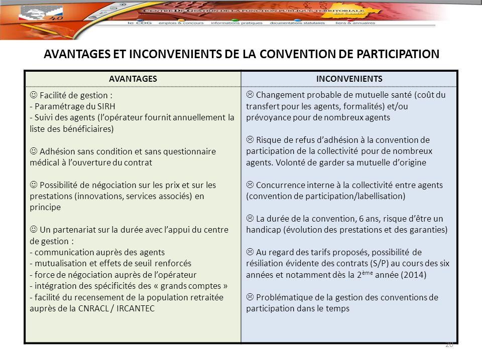 AVANTAGES ET INCONVENIENTS DE LA CONVENTION DE PARTICIPATION AVANTAGESINCONVENIENTS Facilité de gestion : - Paramétrage du SIRH - Suivi des agents (lo