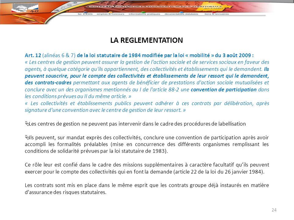LA REGLEMENTATION Art. 12 (alinéas 6 & 7) de la loi statutaire de 1984 modifiée par la loi « mobilité » du 3 août 2009 : « Les centres de gestion peuv