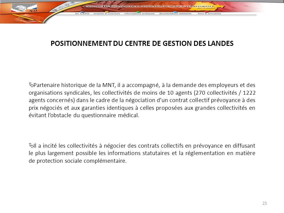 POSITIONNEMENT DU CENTRE DE GESTION DES LANDES Partenaire historique de la MNT, il a accompagné, à la demande des employeurs et des organisations synd