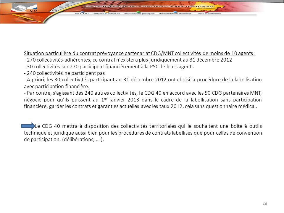 Situation particulière du contrat prévoyance partenariat CDG/MNT collectivités de moins de 10 agents : - 270 collectivités adhérentes, ce contrat nexi