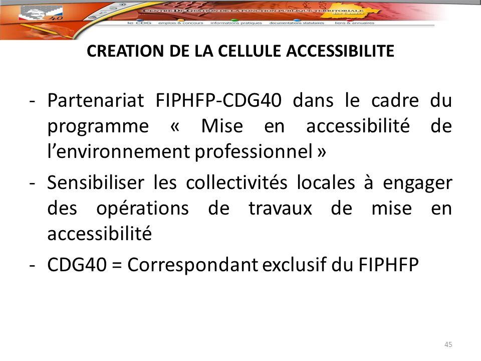 CREATION DE LA CELLULE ACCESSIBILITE -Partenariat FIPHFP-CDG40 dans le cadre du programme « Mise en accessibilité de lenvironnement professionnel » -S
