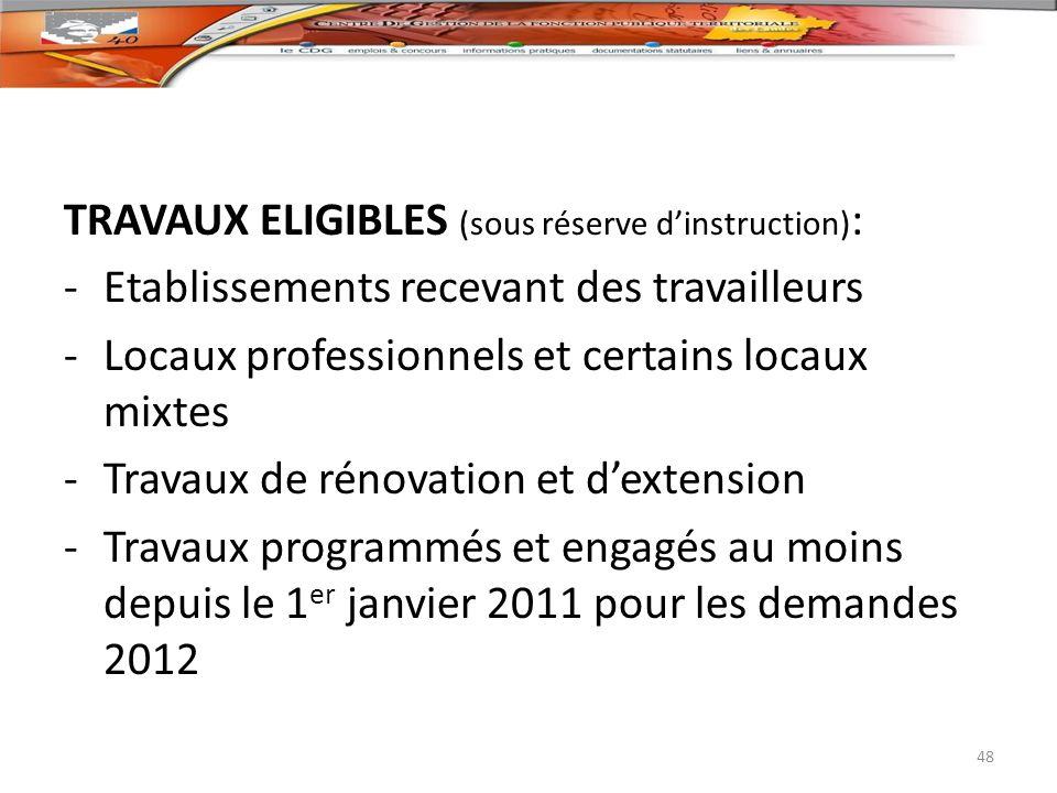TRAVAUX ELIGIBLES (sous réserve dinstruction) : -Etablissements recevant des travailleurs -Locaux professionnels et certains locaux mixtes -Travaux de