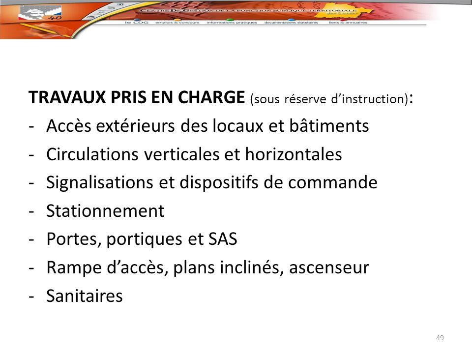 TRAVAUX PRIS EN CHARGE (sous réserve dinstruction) : -Accès extérieurs des locaux et bâtiments -Circulations verticales et horizontales -Signalisation