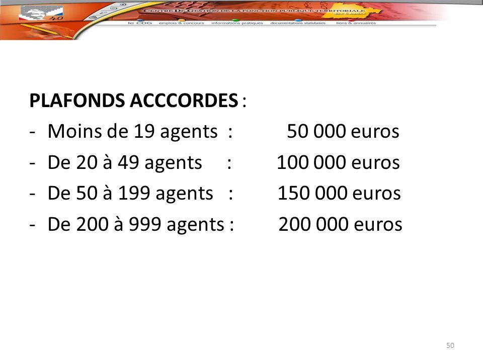 PLAFONDS ACCCORDES : -Moins de 19 agents : 50 000 euros -De 20 à 49 agents : 100 000 euros -De 50 à 199 agents : 150 000 euros -De 200 à 999 agents :