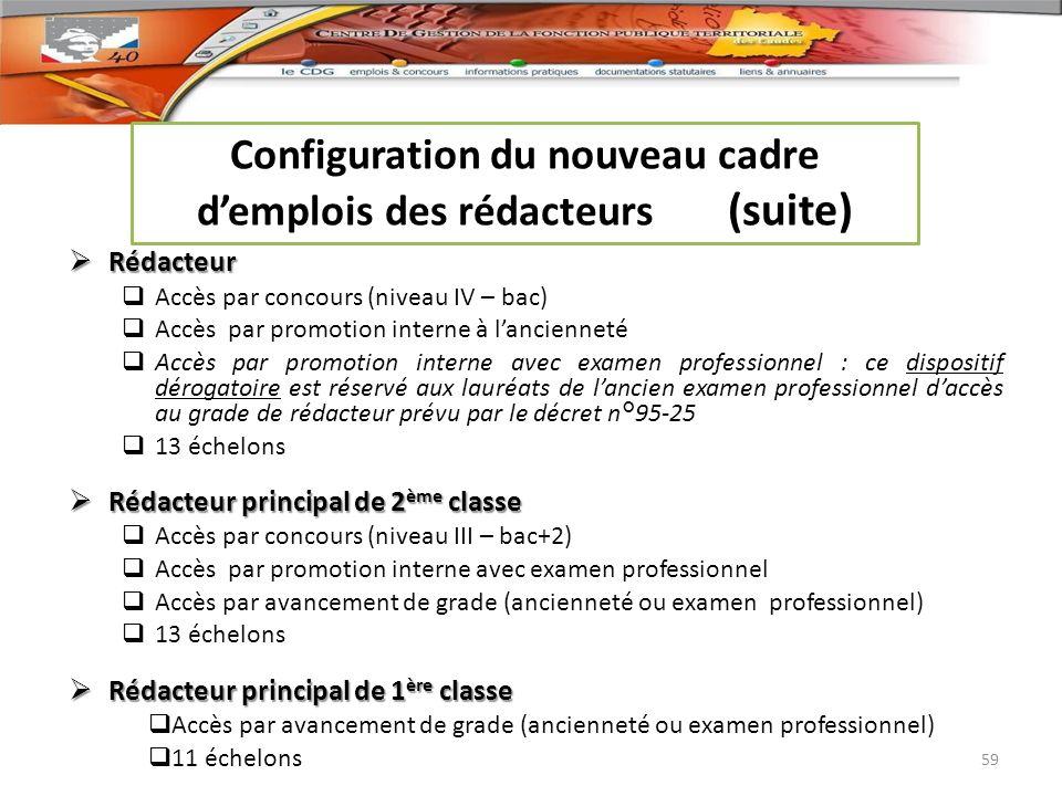Présentation du projet du nouveau cadre demplois des rédacteurs Rédacteur Rédacteur Accès par concours (niveau IV – bac) Accès par promotion interne à
