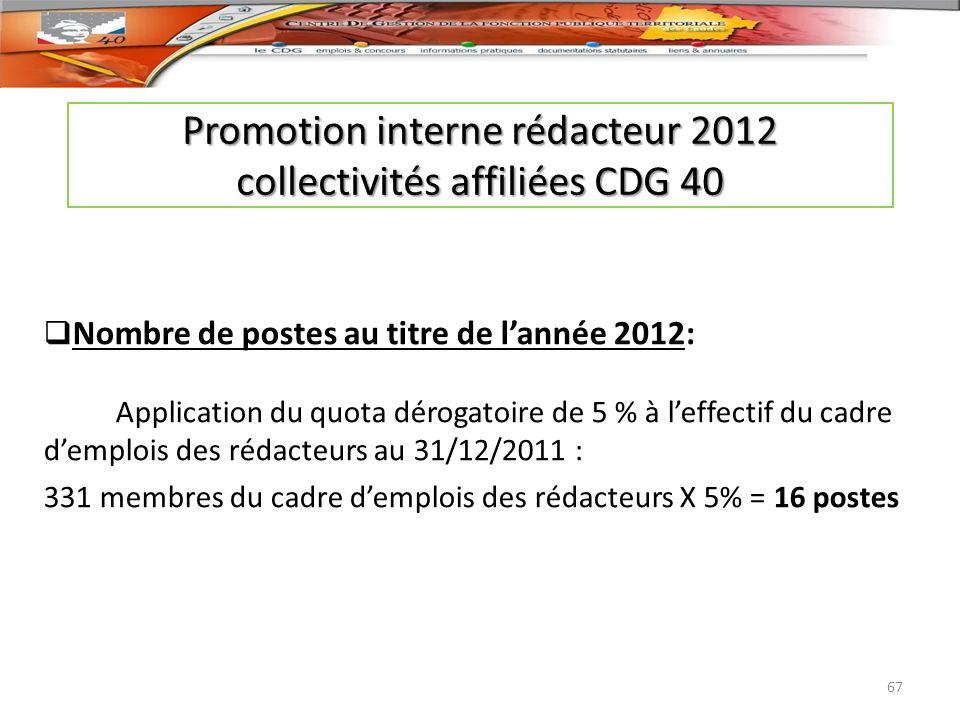 Promotion interne rédacteur 2012 collectivités affiliées CDG 40 Nombre de postes au titre de lannée 2012: Application du quota dérogatoire de 5 % à le