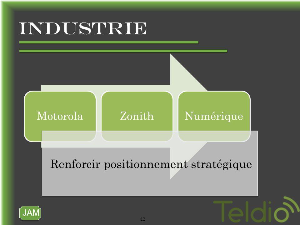 JAM 12 industrie MotorolaZonithNumérique Renforcir positionnement stratégique