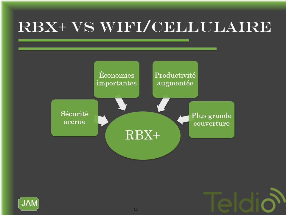 JAM 13 Rbx+ vs wifi/cellulaire RBX+ Sécurité accrue Économies importantes Productivité augmentée Plus grande couverture
