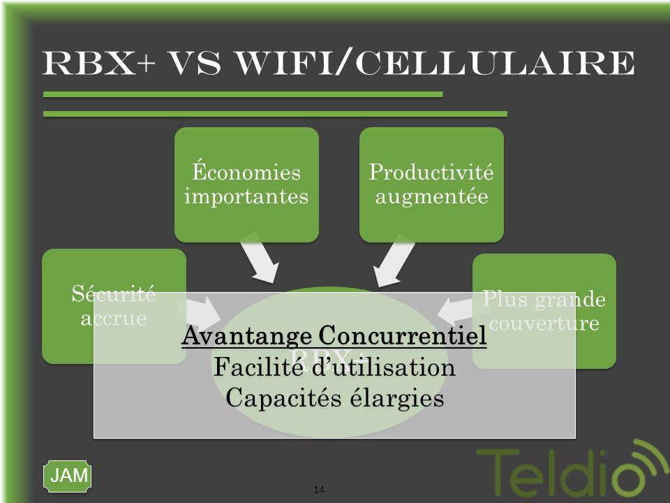 JAM 14 Rbx+ vs wifi/cellulaire RBX+ Sécurité accrue Économies importantes Productivité augmentée Plus grande couverture Avantange Concurrentiel Facilité dutilisation Capacités élargies Avantange Concurrentiel Facilité dutilisation Capacités élargies
