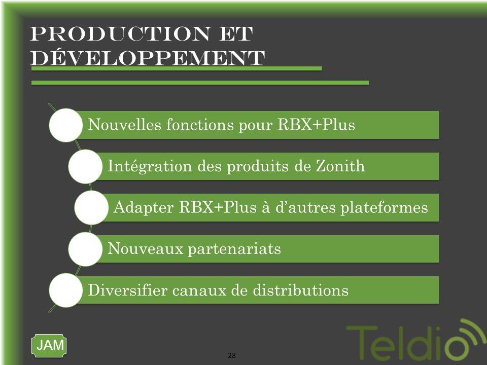 JAM 28 Production et développement Nouvelles fonctions pour RBX+Plus Intégration des produits de Zonith Adapter RBX+Plus à dautres plateformes Nouveaux partenariats Diversifier canaux de distributions