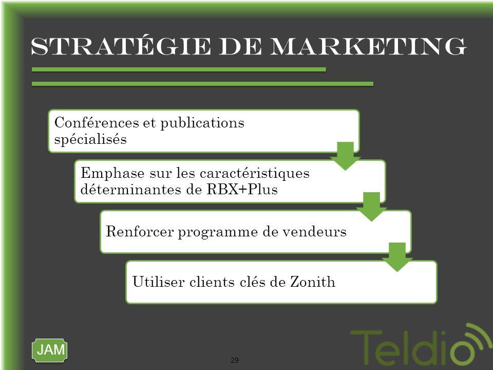 JAM 29 Stratégie de marketing Conférences et publications spécialisés Emphase sur les caractéristiques déterminantes de RBX+Plus Renforcer programme de vendeursUtiliser clients clés de Zonith