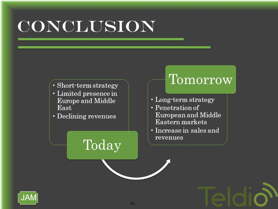 JAM 34 CONCLUSION Short-term strategy Limited presence in Europe and Middle East Declining revenues Today Long-term strategy Penetration of European and Middle Eastern markets Increase in sales and revenues Tomorrow
