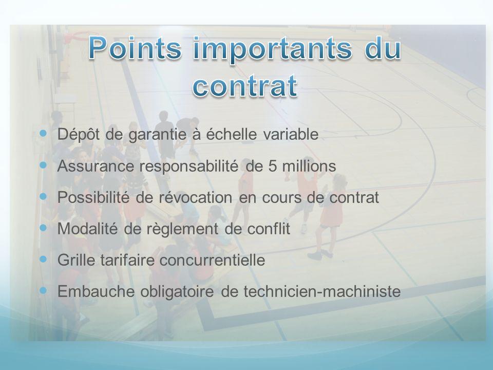 Dépôt de garantie à échelle variable Assurance responsabilité de 5 millions Possibilité de révocation en cours de contrat Modalité de règlement de con