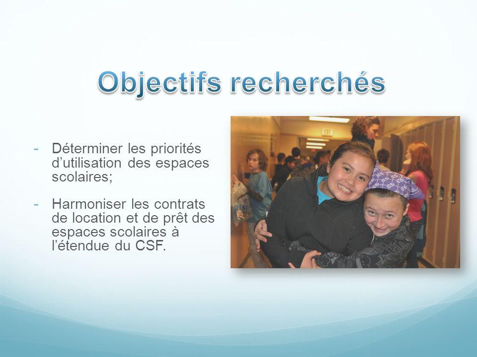 - dabord : lécole et les parents - ensuite, la communauté francophone ou des membres de la communauté-école… - 1) à des fins non-lucratives; - 2) pour des campagnes de souscriptions; - 3) à des fins lucratives.