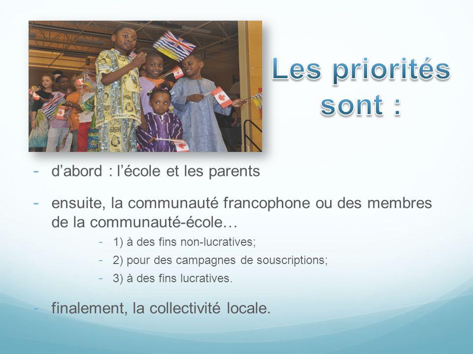 - dabord : lécole et les parents - ensuite, la communauté francophone ou des membres de la communauté-école… - 1) à des fins non-lucratives; - 2) pour