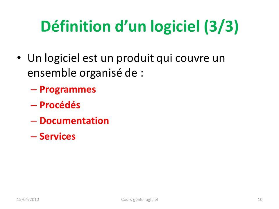 Définition dun logiciel (3/3) Un logiciel est un produit qui couvre un ensemble organisé de : – Programmes – Procédés – Documentation – Services 15/04